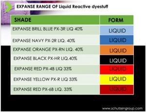 SCHUTZEN has launched the following range of dyestuff